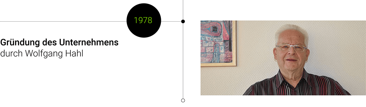 1978: Unternehmensgründung durch Wolfgang Hahl