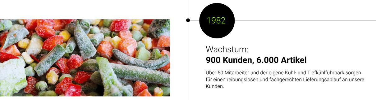 1982: Wachstum auf 900 Kunden und 6.000 Artikel
