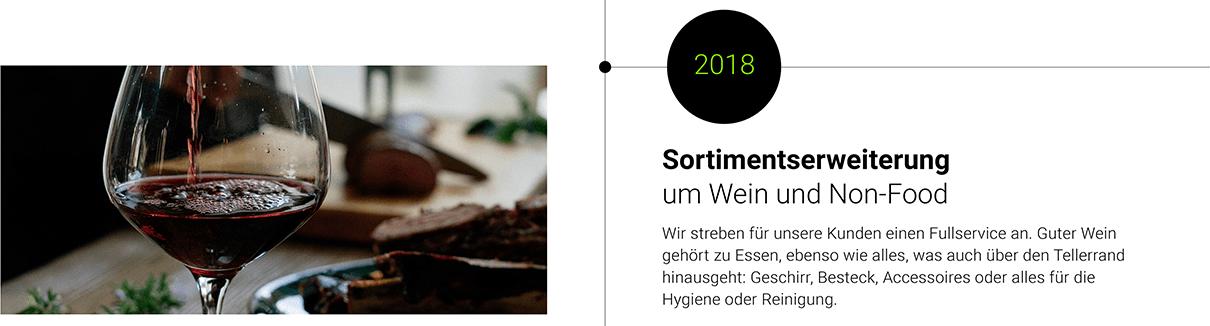 2018: Wein und Non-Food erweitern das Sortiment
